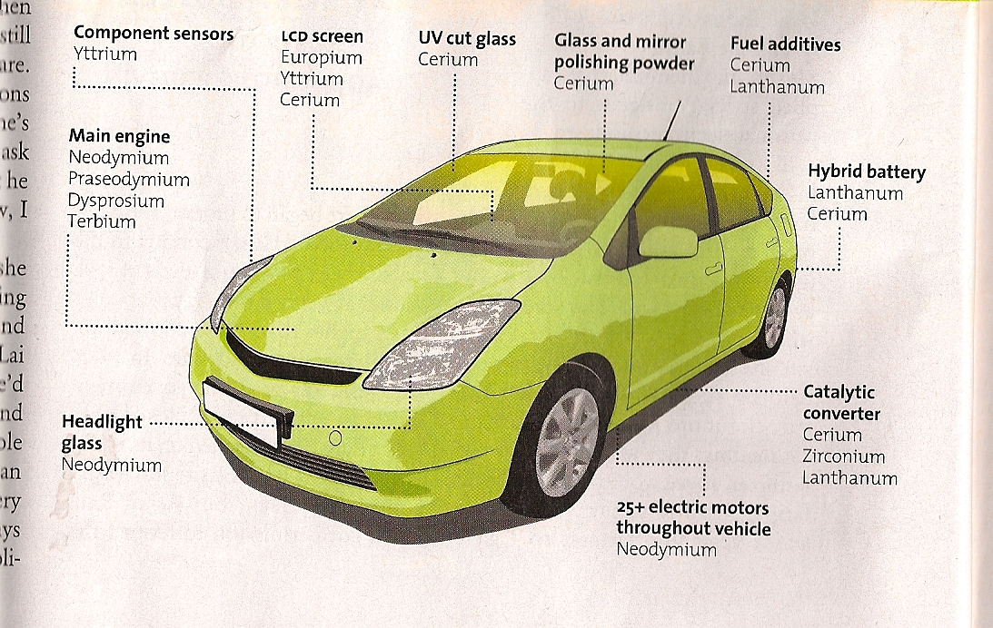 Rare Earths in cars Mother Jones 2012