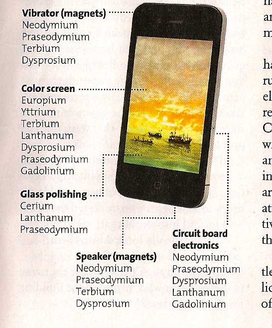 Rare Earths in cell phones Mother Jones 2012